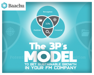 The 3P's model to get sustainable growth in your FM Company