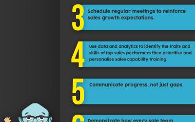 7 steps to sales Analytics success